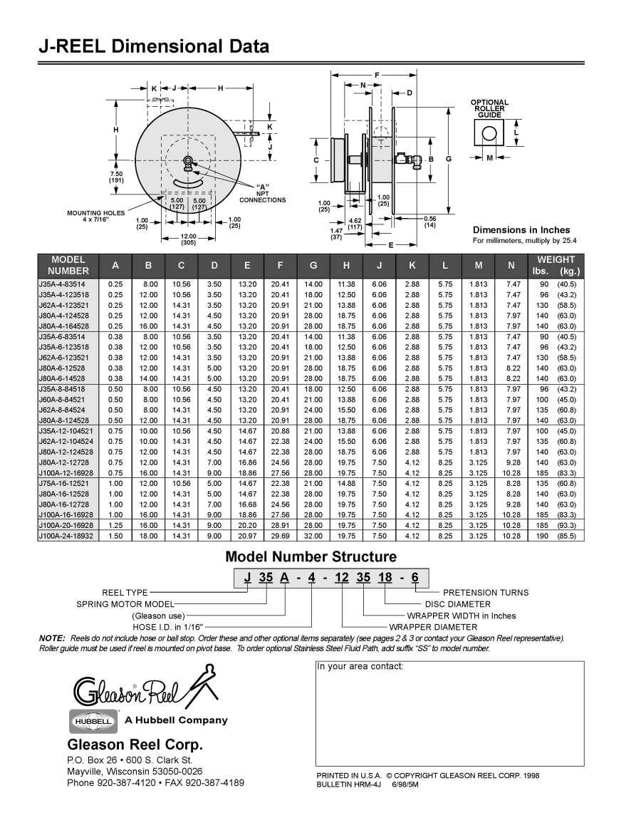 motorcycle foot controls diagram