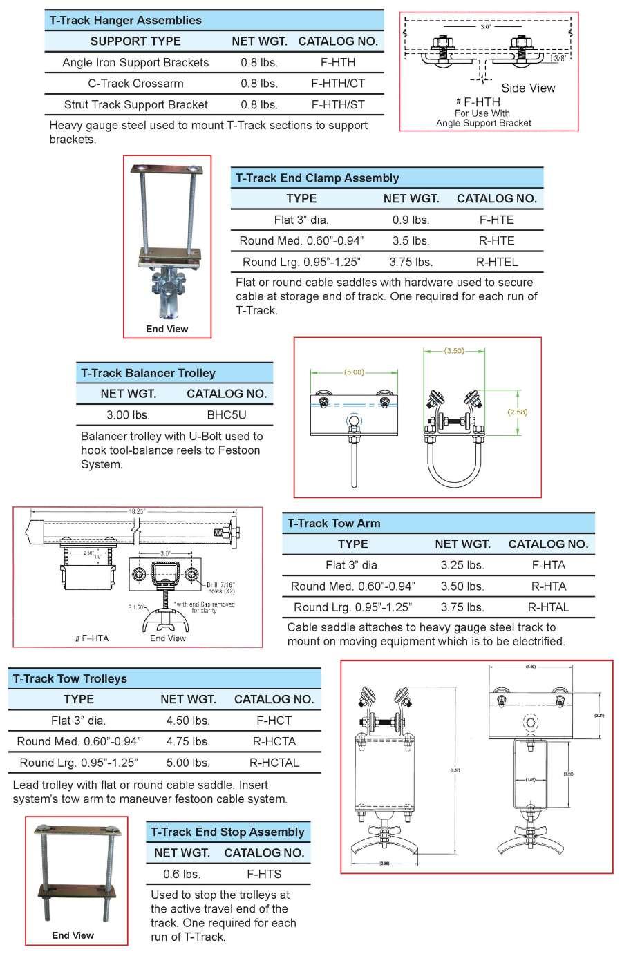Gleason Cable Track : Gleasondirect products festoons