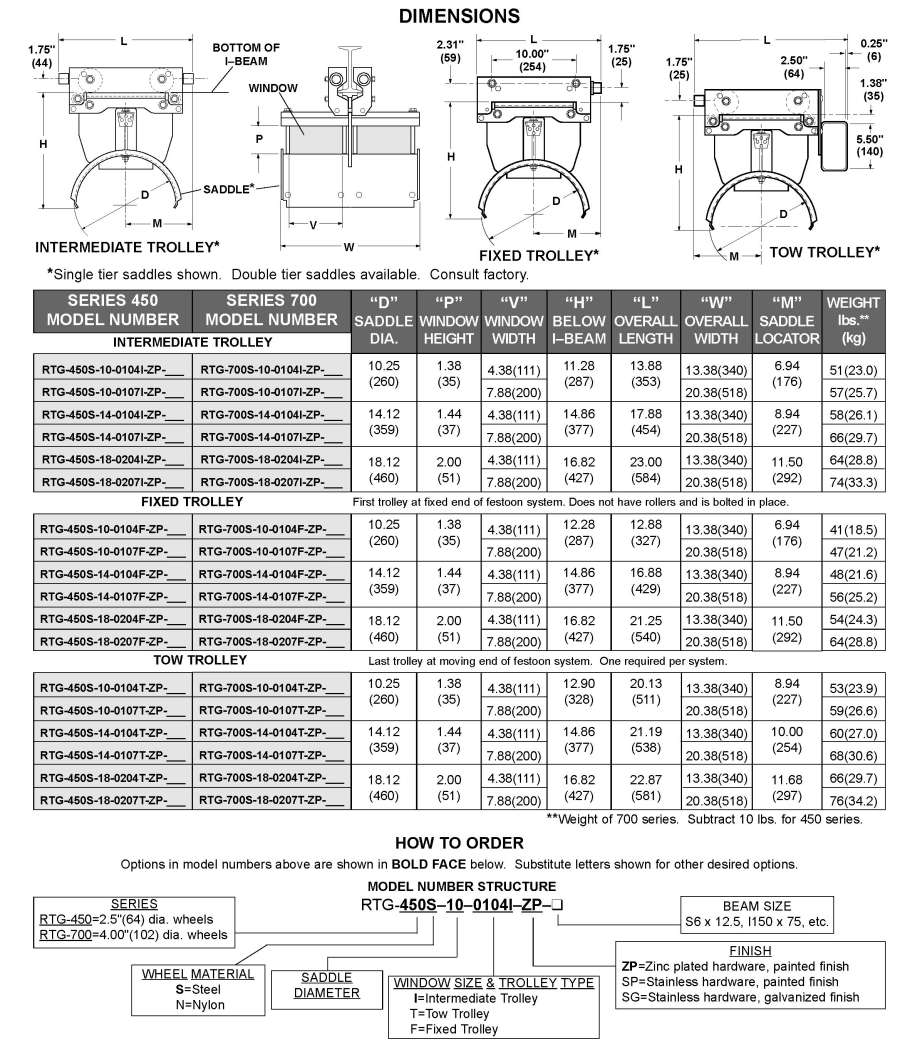 4 0 102mm dia wheels economically priced filled with outstanding features gleason series rtg 450 700 i beam festoon system information